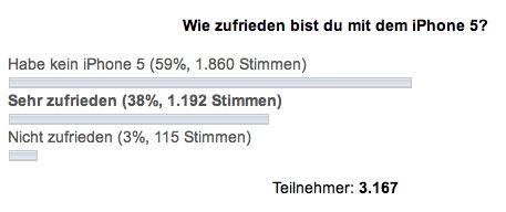 iPhone 5 Umfrage