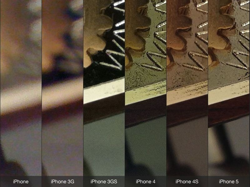 iPhone Kamera Makro