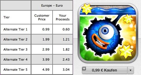 App Store Preise