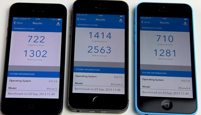 Geekbench iPhone 5s