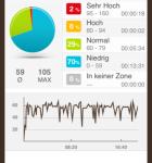 runtastic Speed Sensor 4