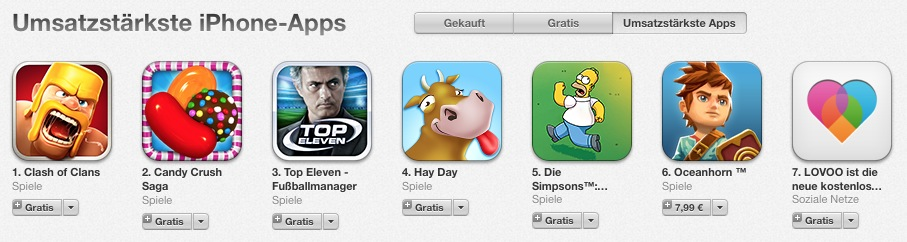 App Store Charts