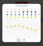 Focus Online Wetter 2