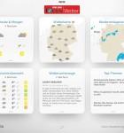 Focus Online Wetter 3