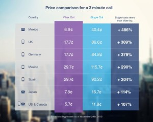 Viber-Out-rates