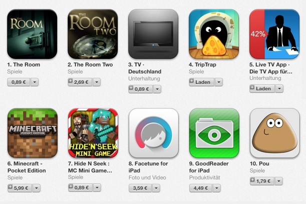 App Store Charts iPad