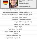 Australian Open 2014 3
