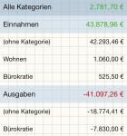 Banking 4i Auswertung der Umsätze