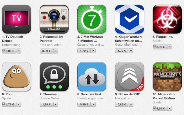 iTunes Charts iPhone KW4