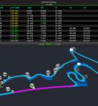 Official F1 App 4
