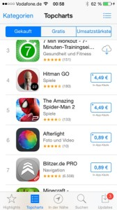 In-App-Käufe Topcharts