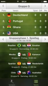 WM 2014 App
