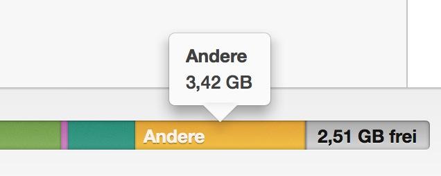 iTunes Andere Daten