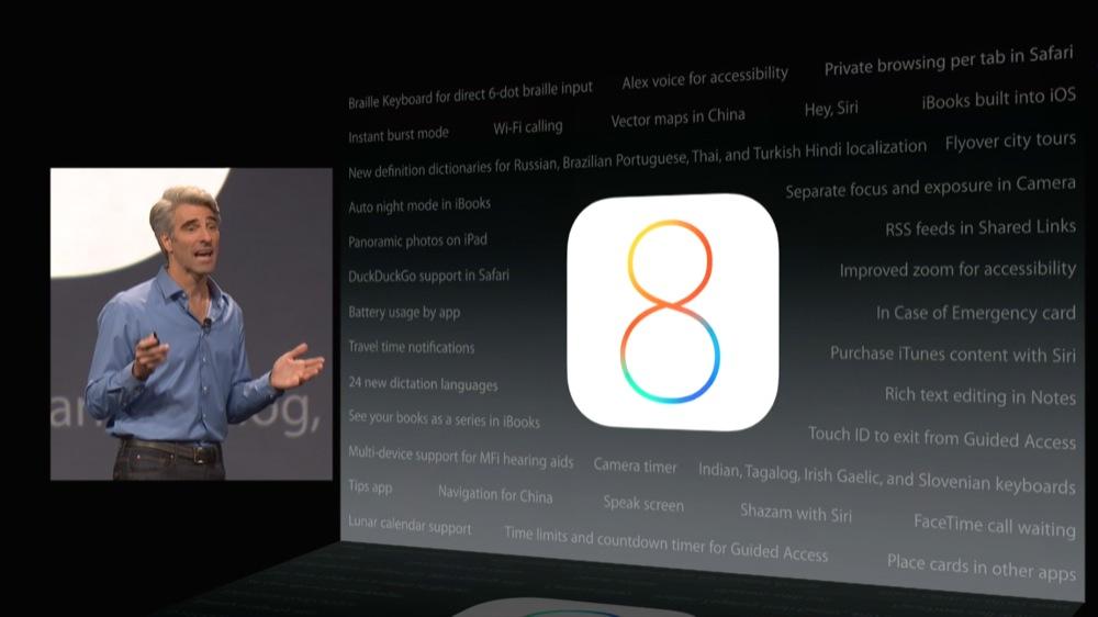 iOS 8 versteckte Funktionen