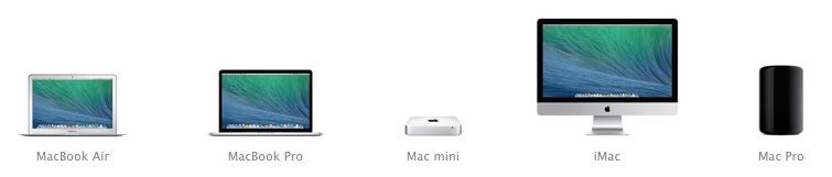 Mac Familie Kopie