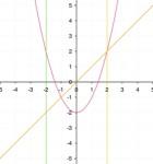 MathX 3
