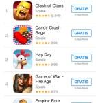 iPhone Charts