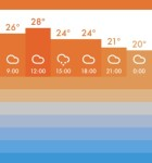 Clima 3