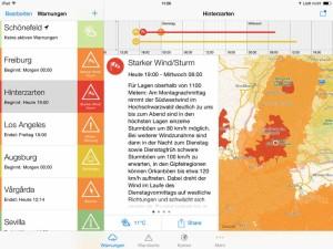 AlertsPro iPad