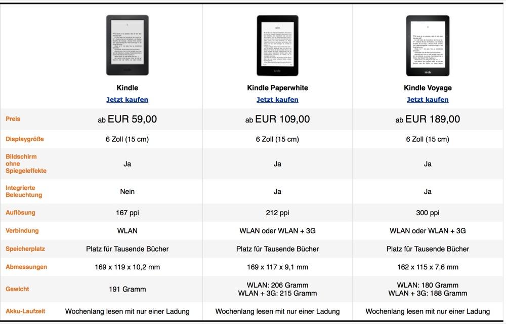 Kindle Vergleich