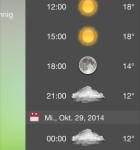 Wetter 2x 3