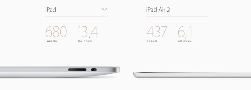 iPad Air 2 Vergleich Banner