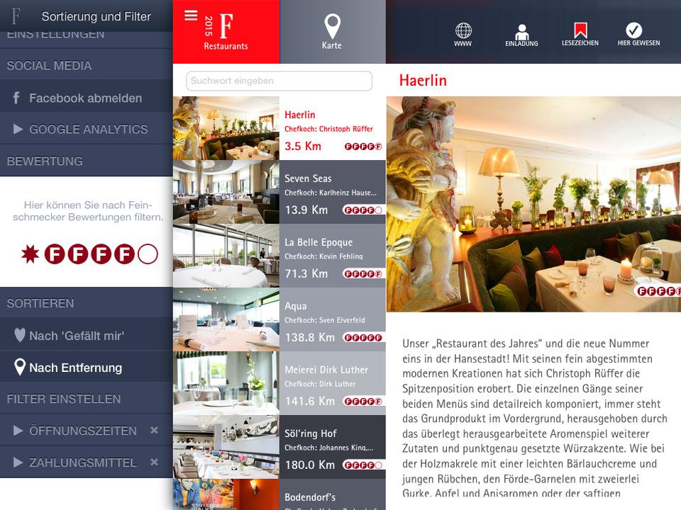 Restaurant Guide 2015