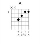 ChordMate 3 3