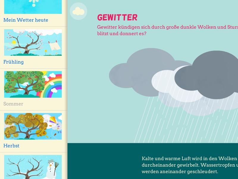 Das ist mein Wetter 3