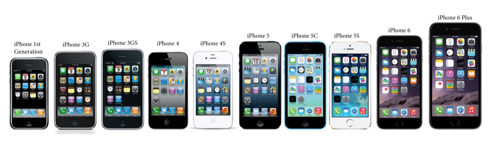 iPhone Generationen