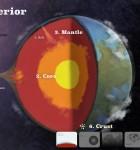 Earth Primer 1
