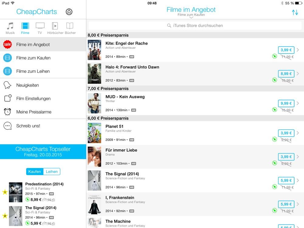 CheapCharts iPad