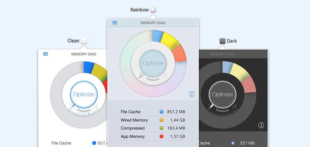 Memory diagnostic tool results