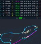 Official F1 App 2