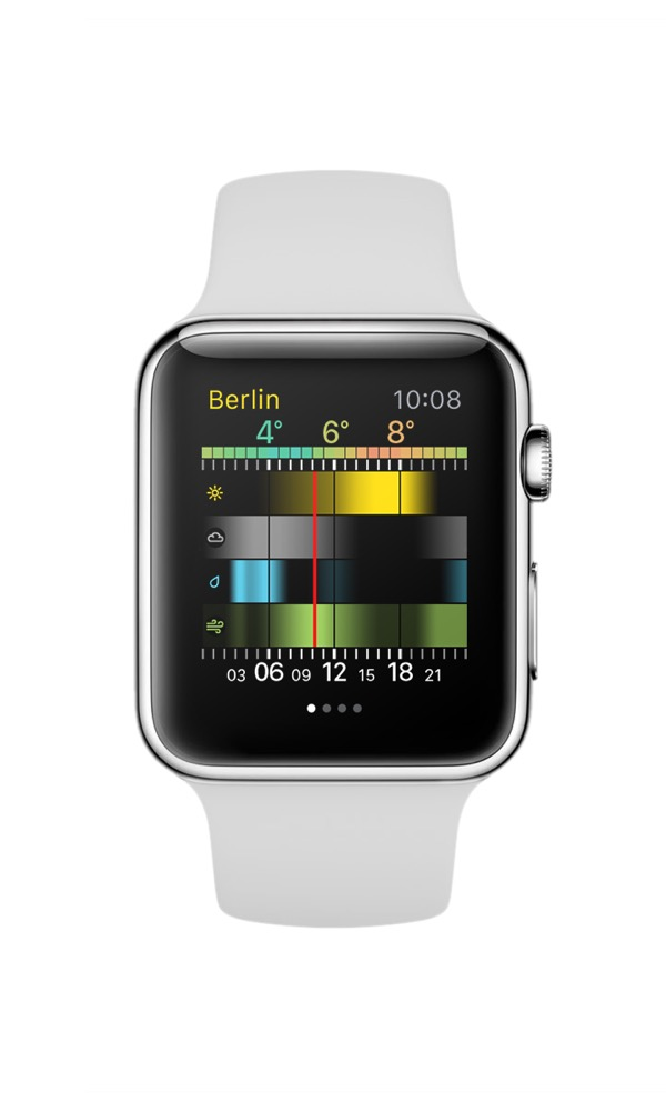 WeatherPro AppleWatch 3