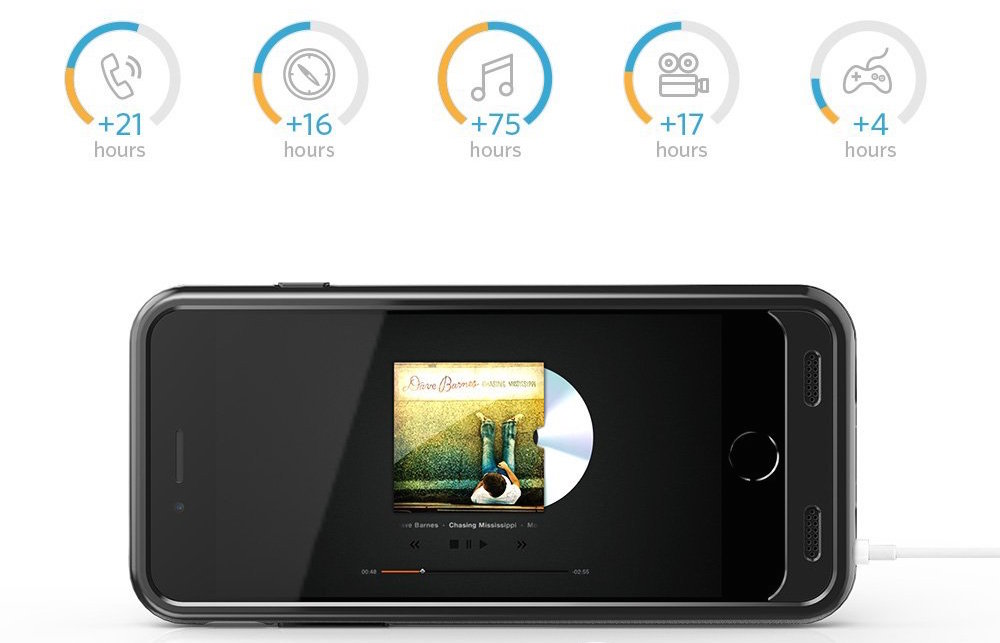 Anker Akku Case for iPhone 6
