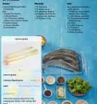Das Foto-Kochbuch Grillen 2