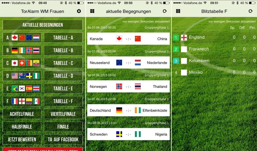 Frauenfussball WM 2015