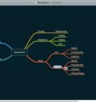 MindNode Mac 1