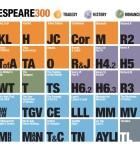 Shakespeare300 1