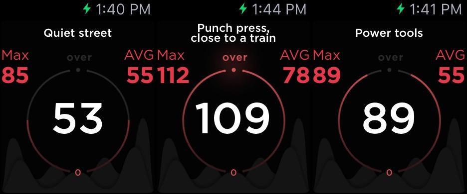 db Meter Apple Watch