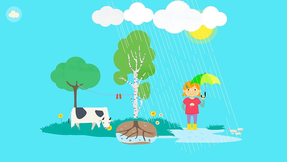 Das ist mein Wetter
