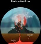 Die Erde von Tinybop 4
