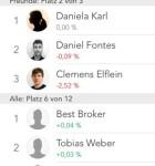 Best Brokers 4