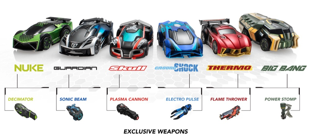 Anki Overdrive Supercars