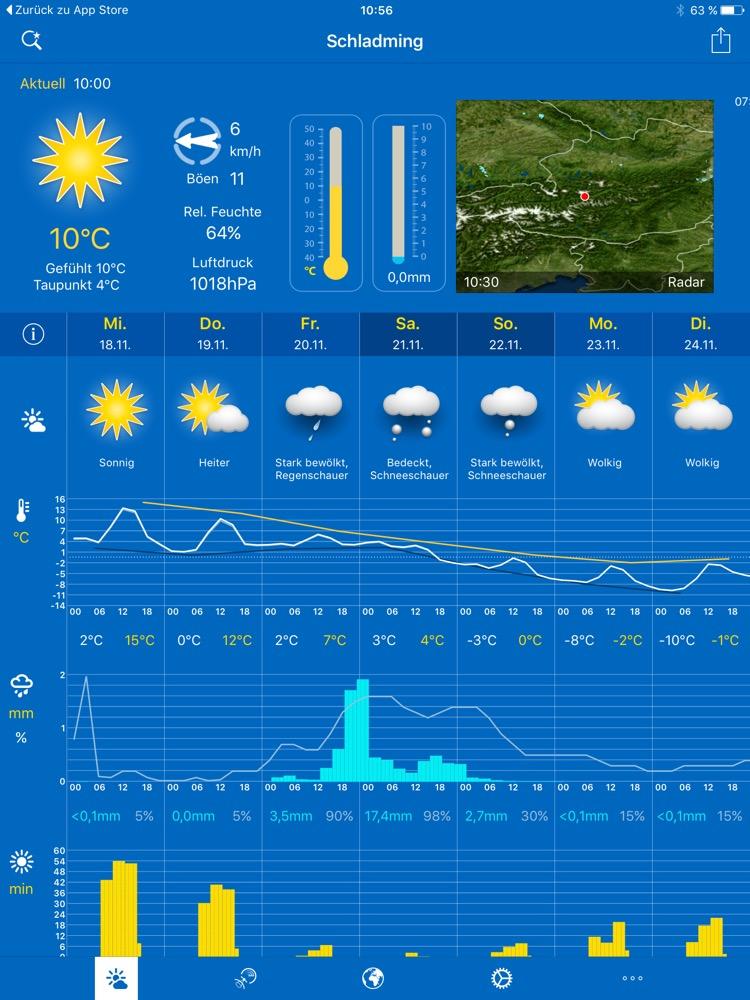 WeatherPro iPad 2