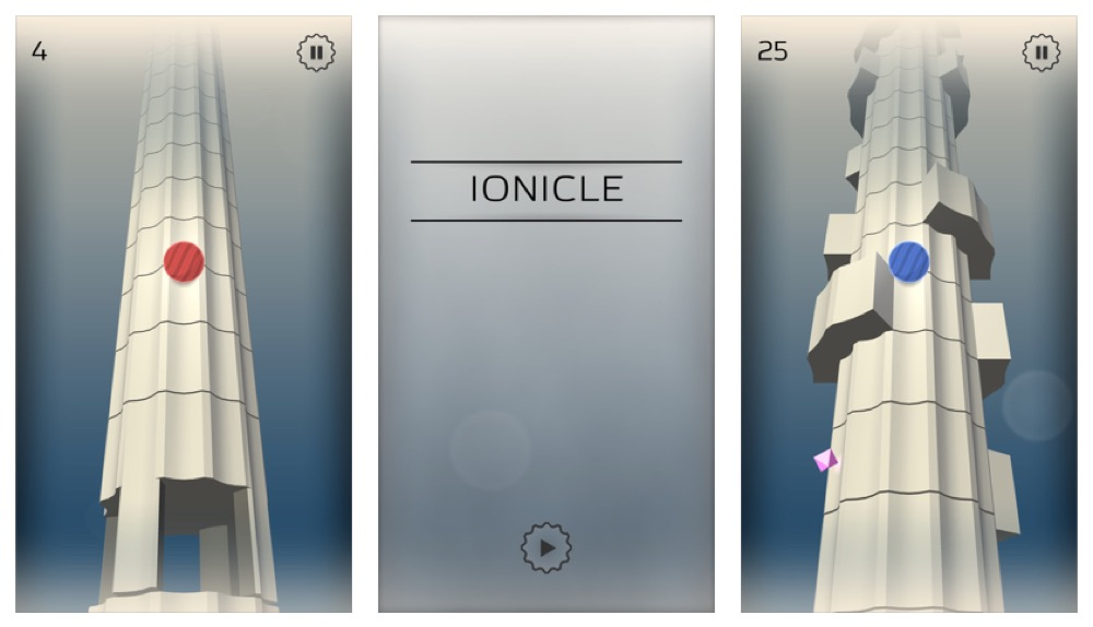 IONICLE