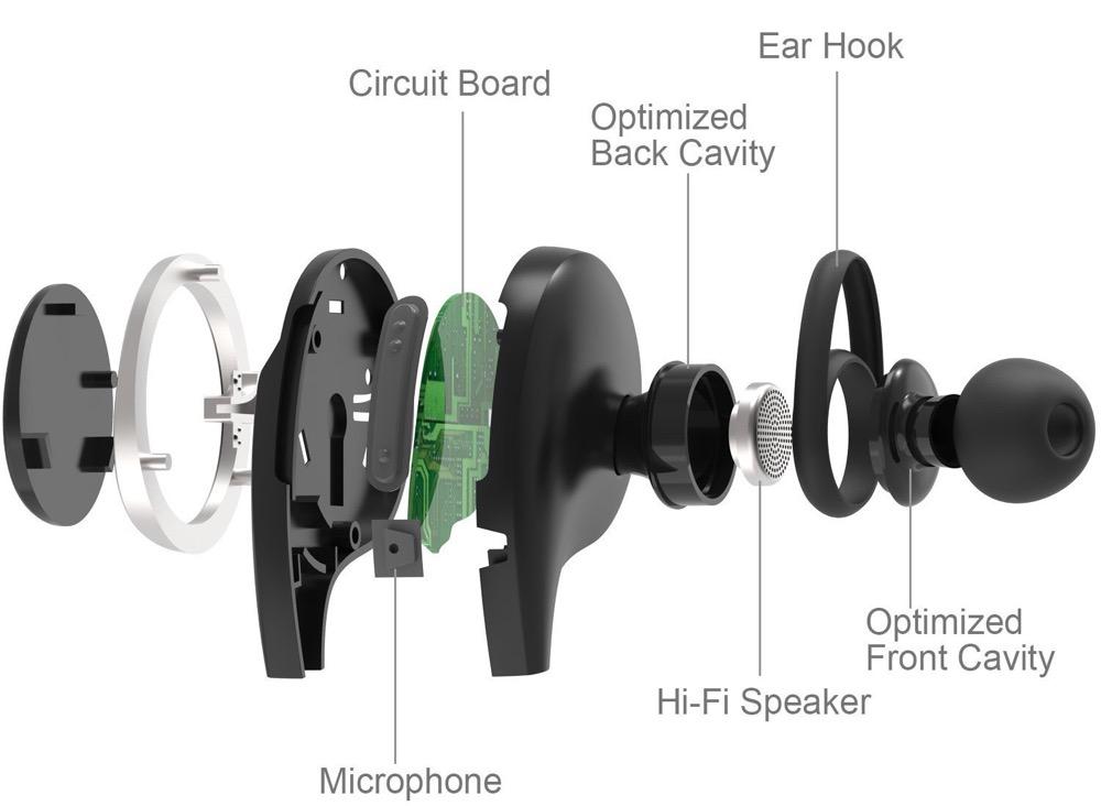 Syncwire sport headphones