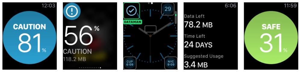 DataMan Enterprise Watch