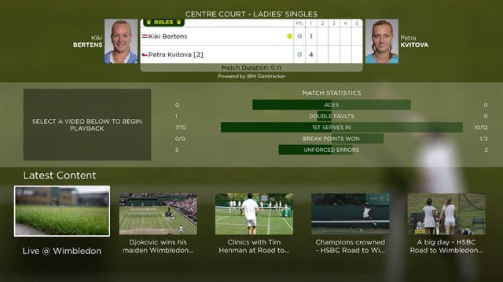 Wimbledon 2016 Apple TV